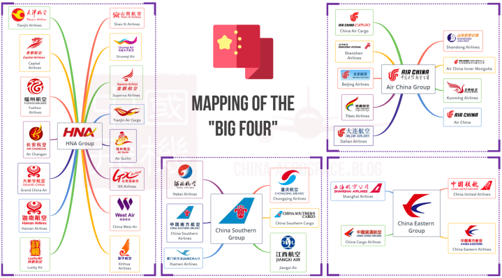 chinese airline mapping